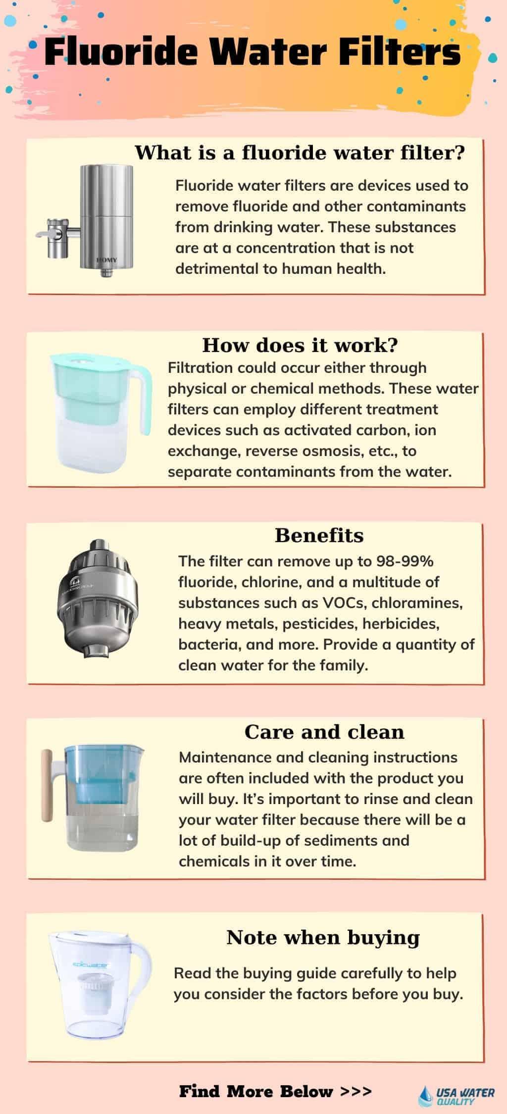 water-filter-fluride