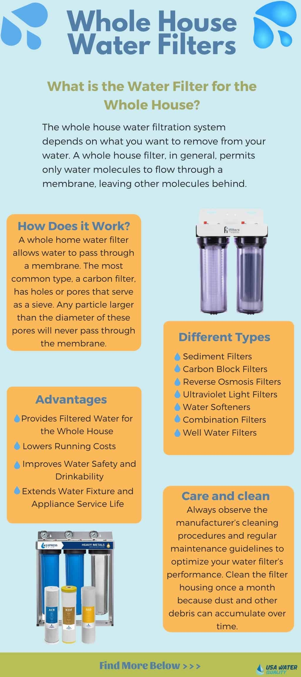 whole-house-water-filter-system-reviews